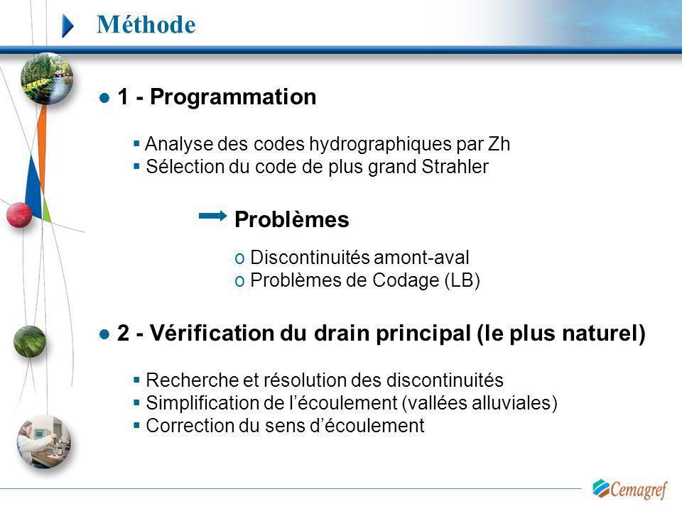 Méthode 1 - Programmation Analyse des codes hydrographiques par Zh Sélection du code de plus grand Strahler Problèmes o Discontinuités amont-aval o Pr