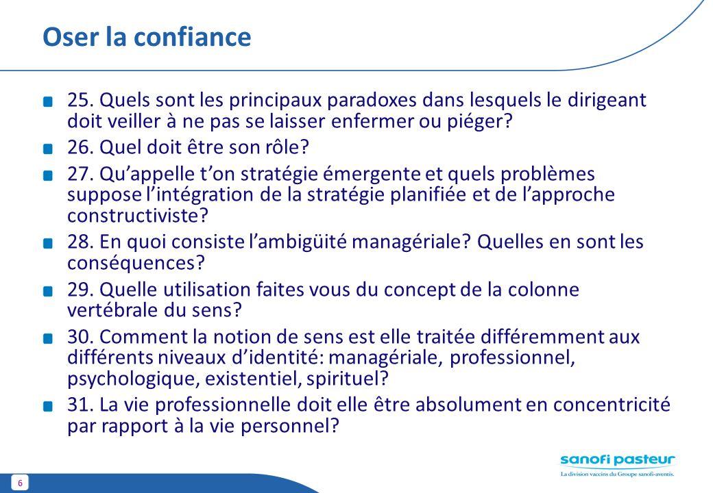 6 Oser la confiance 25. Quels sont les principaux paradoxes dans lesquels le dirigeant doit veiller à ne pas se laisser enfermer ou piéger? 26. Quel d