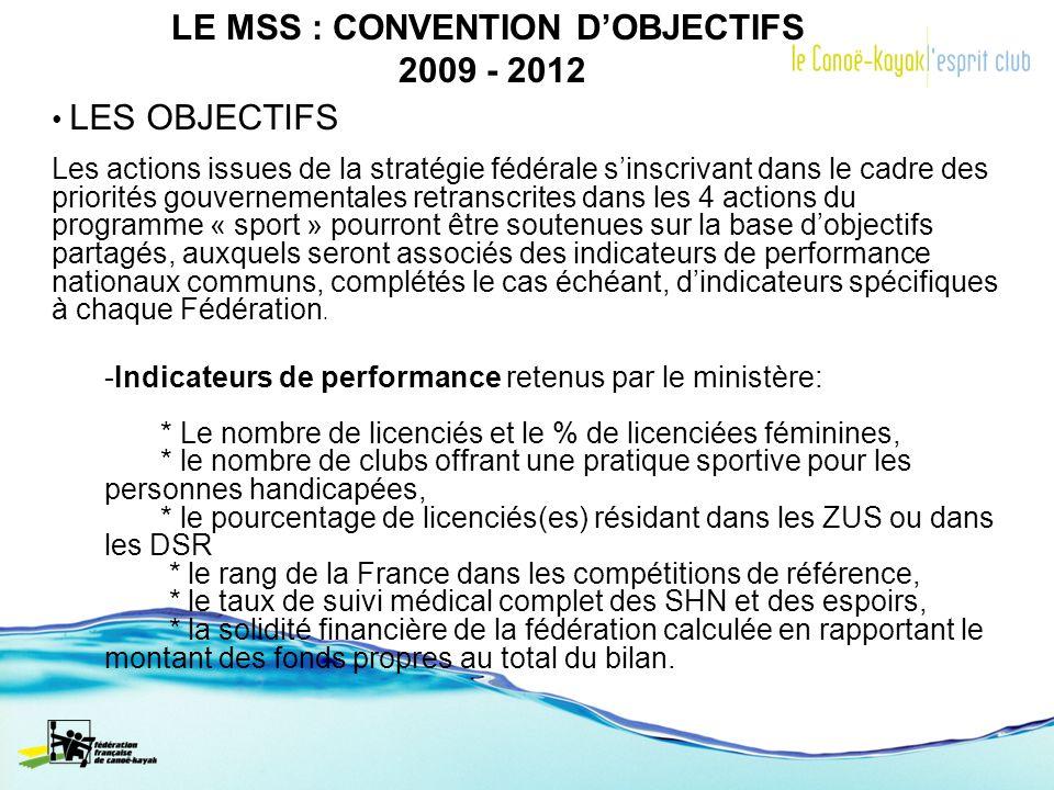 LE MSS : CONVENTION DOBJECTIFS 2009 - 2012 LES OBJECTIFS Les actions issues de la stratégie fédérale sinscrivant dans le cadre des priorités gouvernem