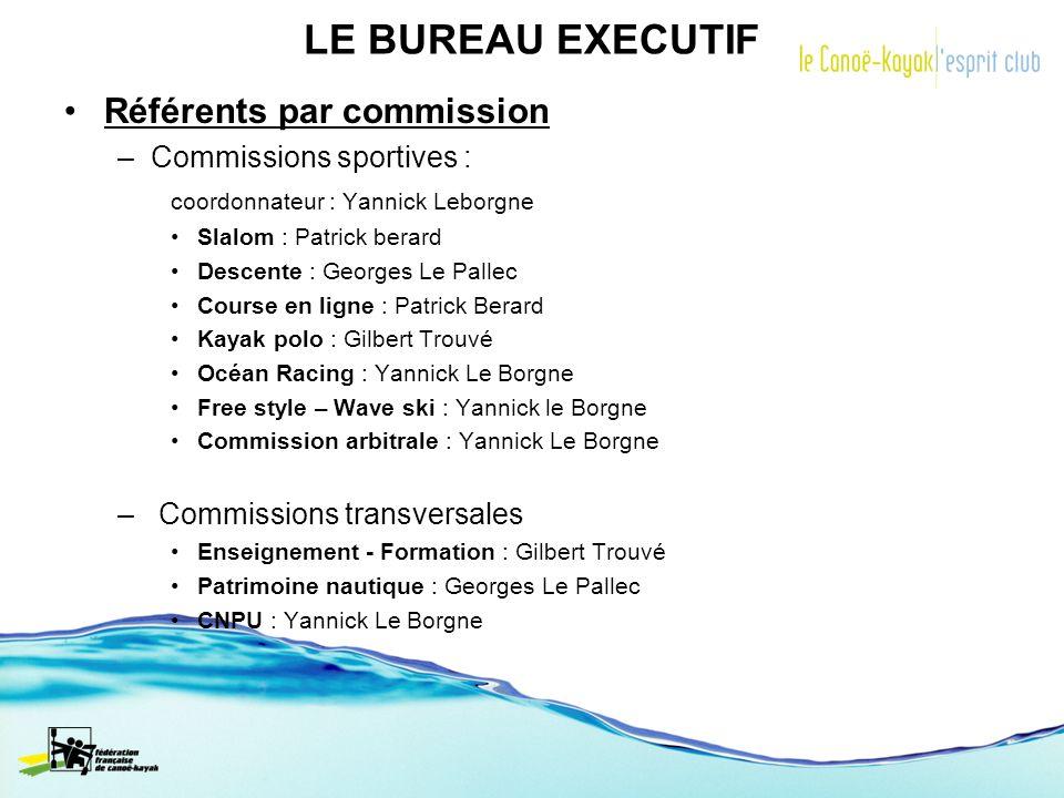 LE BUREAU EXECUTIF Référents par commission –Commissions sportives : coordonnateur : Yannick Leborgne Slalom : Patrick berard Descente : Georges Le Pa