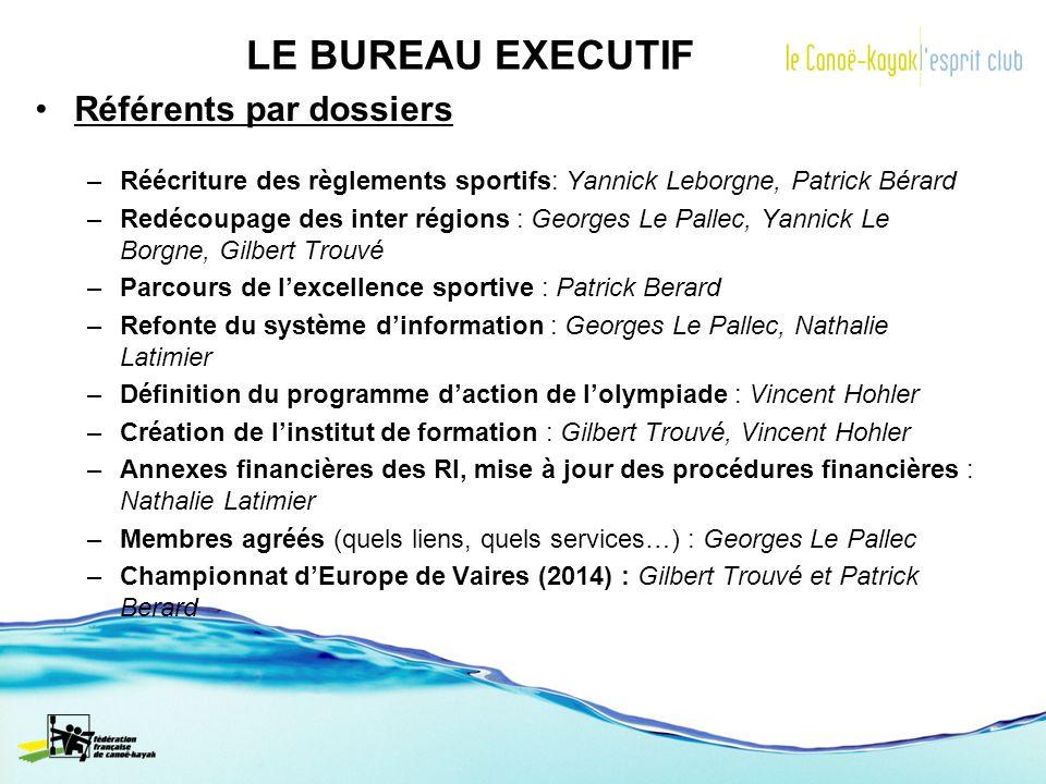LE BUREAU EXECUTIF Référents par dossiers –Réécriture des règlements sportifs: Yannick Leborgne, Patrick Bérard –Redécoupage des inter régions : Georg