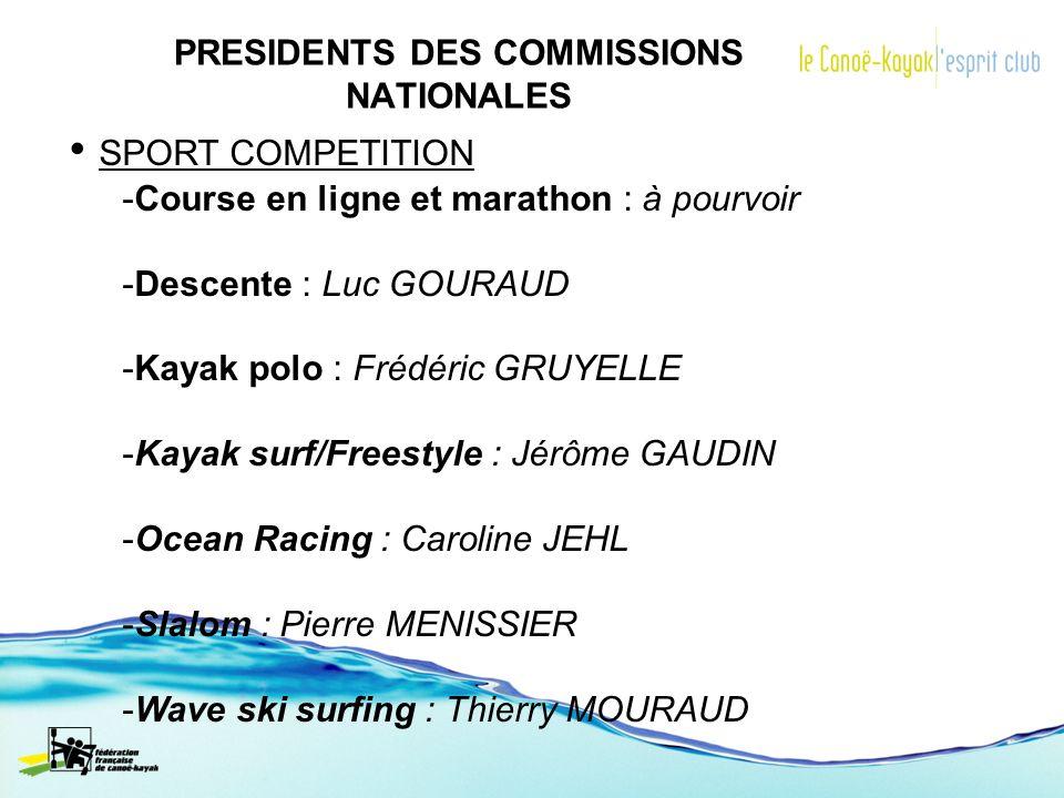 SPORT COMPETITION -Course en ligne et marathon : à pourvoir -Descente : Luc GOURAUD -Kayak polo : Frédéric GRUYELLE -Kayak surf/Freestyle : Jérôme GAU