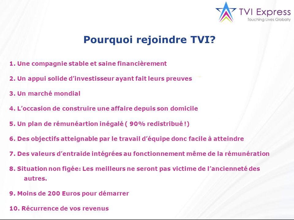 Pourquoi rejoindre TVI. 1. Une compagnie stable et saine financièrement 2.