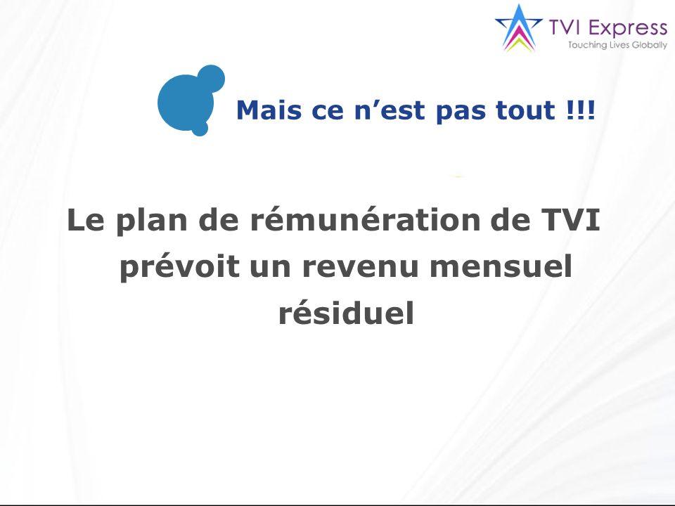 Le plan de rémunération de TVI prévoit un revenu mensuel résiduel Mais ce nest pas tout !!!