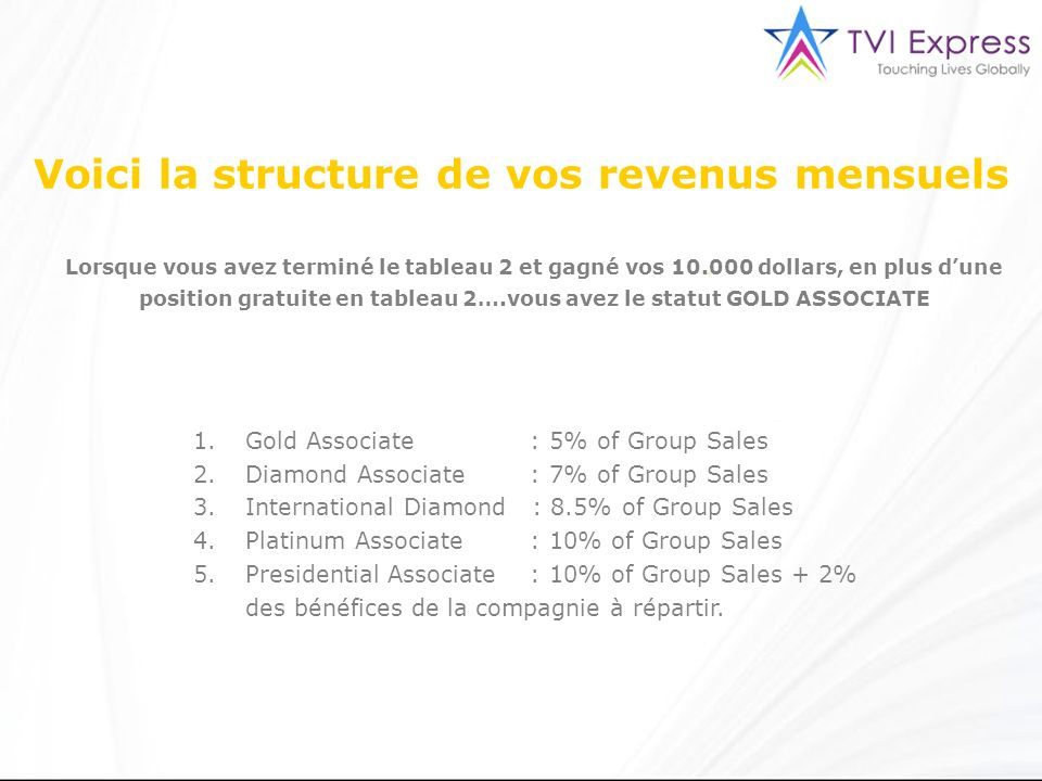 Lorsque vous avez terminé le tableau 2 et gagné vos 10.000 dollars, en plus dune position gratuite en tableau 2….vous avez le statut GOLD ASSOCIATE 1.Gold Associate : 5% of Group Sales 2.Diamond Associate : 7% of Group Sales 3.International Diamond : 8.5% of Group Sales 4.Platinum Associate : 10% of Group Sales 5.Presidential Associate : 10% of Group Sales + 2% des bénéfices de la compagnie à répartir.