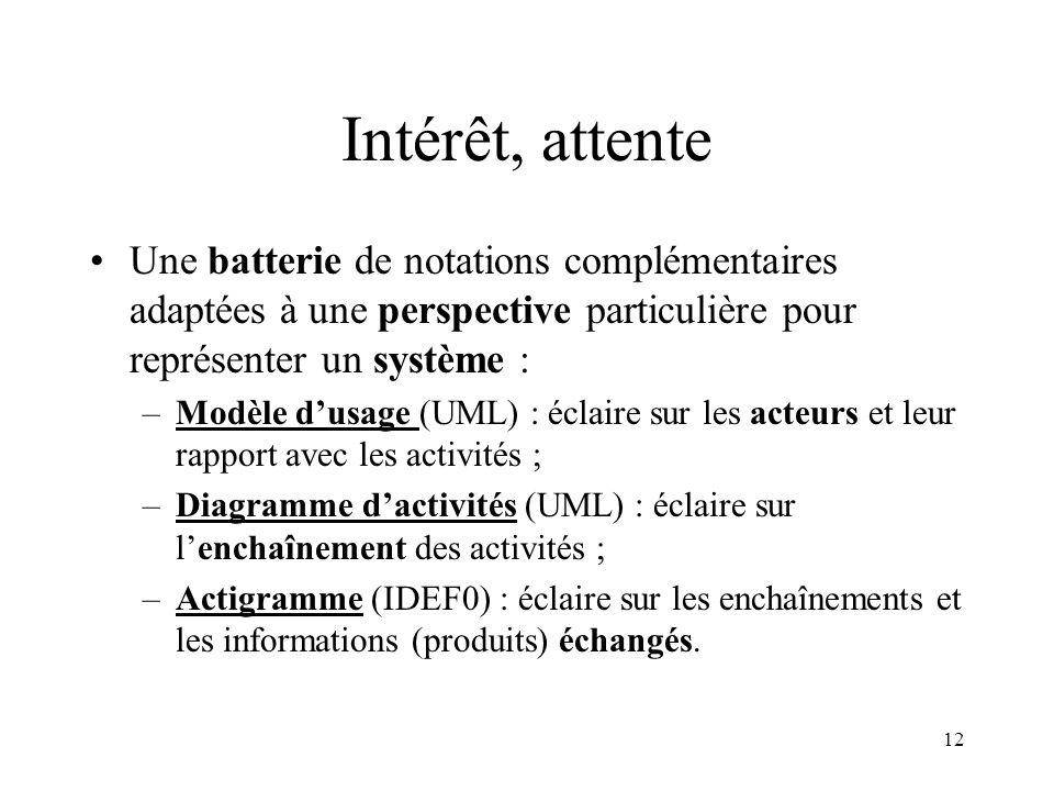 12 Intérêt, attente Une batterie de notations complémentaires adaptées à une perspective particulière pour représenter un système : –Modèle dusage (UM