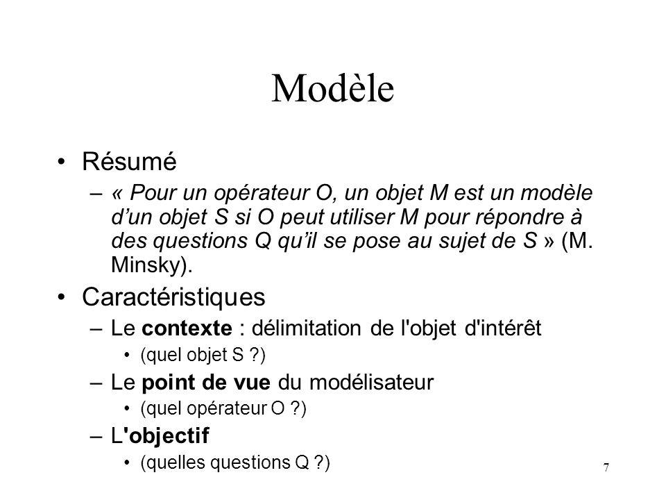 7 Modèle Résumé –« Pour un opérateur O, un objet M est un modèle dun objet S si O peut utiliser M pour répondre à des questions Q quil se pose au suje
