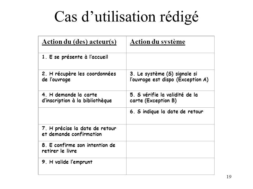 19 Action du (des) acteur(s)Action du système 1. E se présente à laccueil 2.