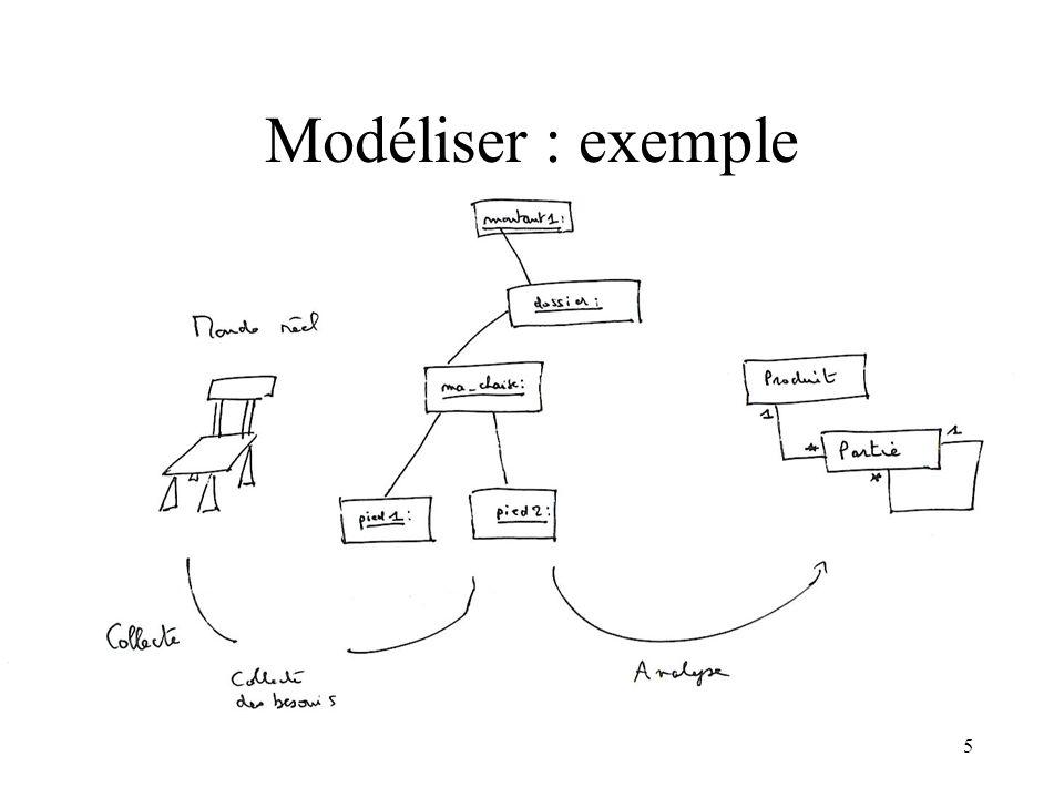 5 Modéliser : exemple