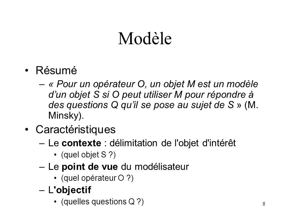 8 Modèle Résumé –« Pour un opérateur O, un objet M est un modèle dun objet S si O peut utiliser M pour répondre à des questions Q quil se pose au sujet de S » (M.