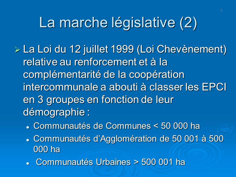 3 La marche législative (2) La Loi du 12 juillet 1999 (Loi Chevènement) relative au renforcement et à la complémentarité de la coopération intercommun