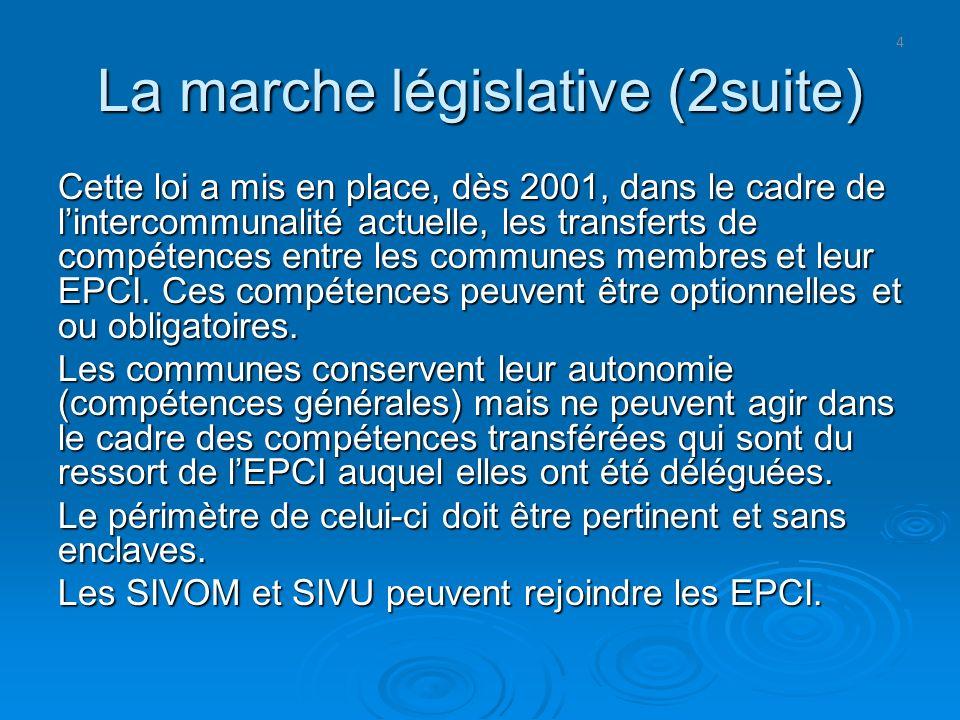 4 La marche législative (2suite) Cette loi a mis en place, dès 2001, dans le cadre de lintercommunalité actuelle, les transferts de compétences entre