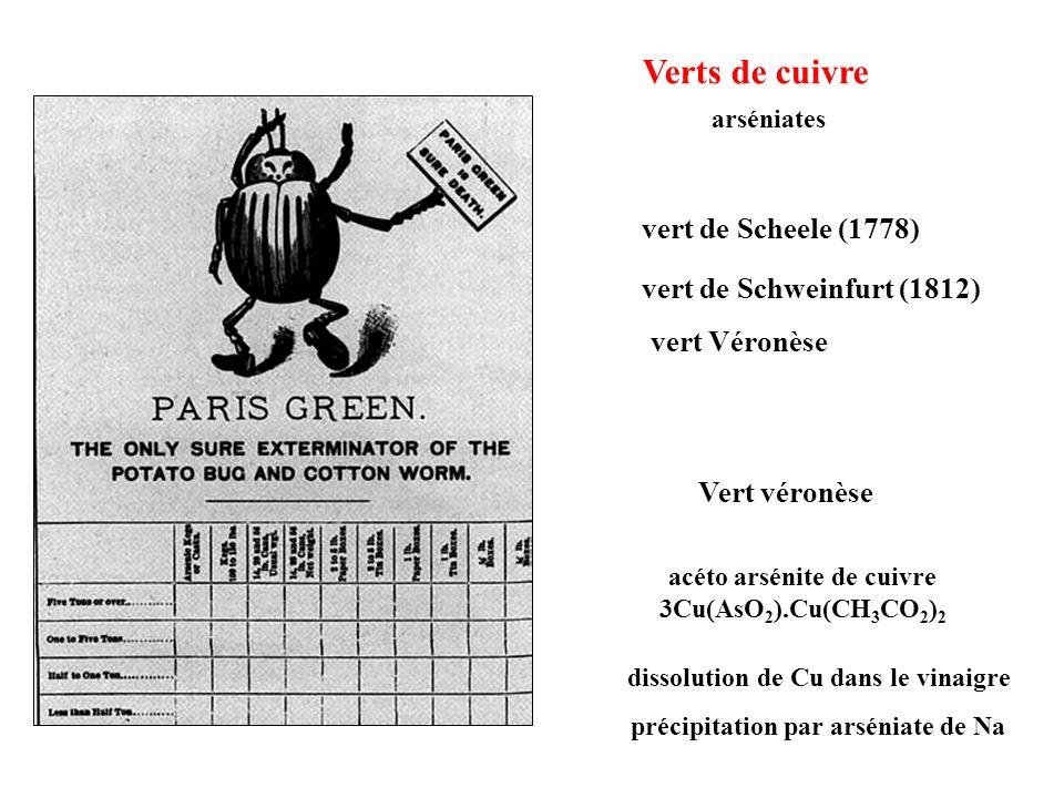 acéto arsénite de cuivre 3Cu(AsO 2 ).Cu(CH 3 CO 2 ) 2 arséniates Verts de cuivre vert de Scheele (1778) vert de Schweinfurt (1812) vert Véronèse disso