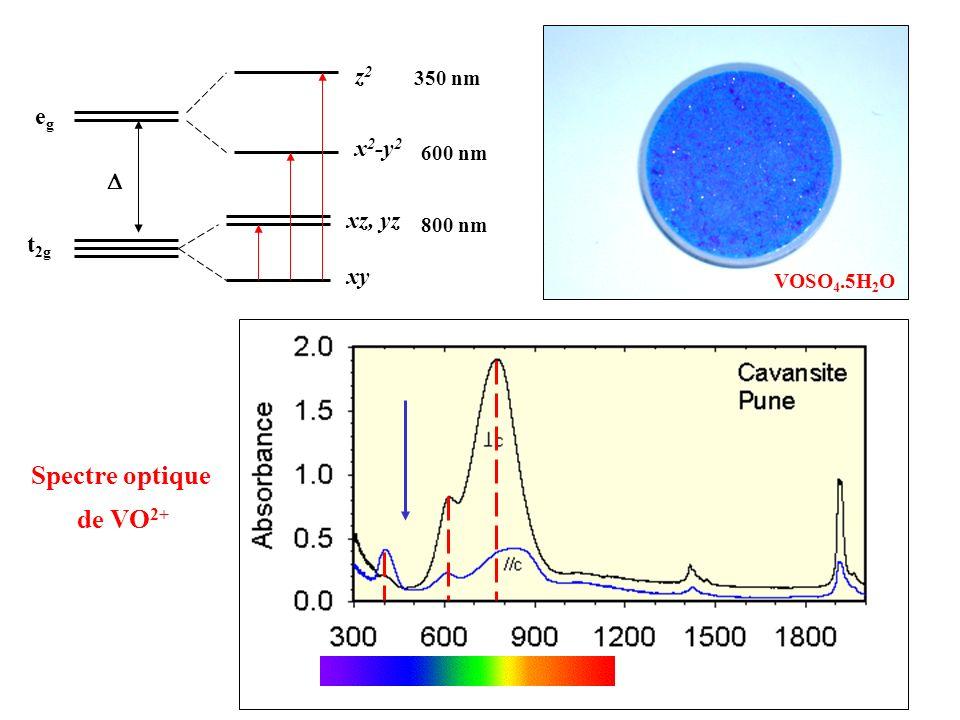 t 2g egeg xy xz, yz x 2 -y 2 z2z2 Spectre optique de VO 2+ 800 nm 600 nm 350 nm VOSO 4.5H 2 O