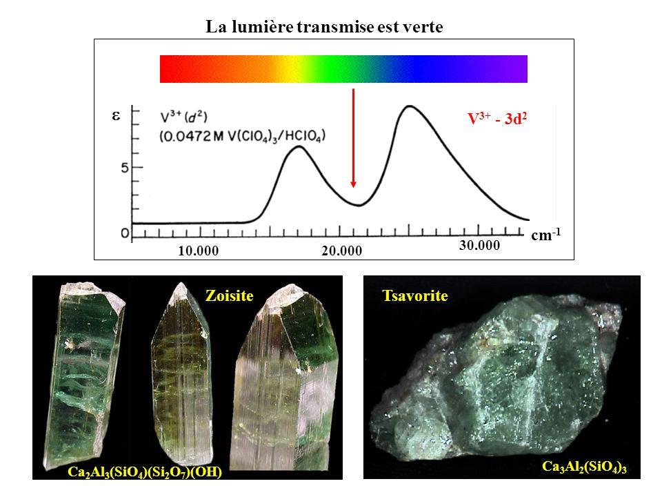 cm -1 V 3+ - 3d 2 30.000 20.00010.000 La lumière transmise est verte Tsavorite Ca 3 Al 2 (SiO 4 ) 3 Zoisite Ca 2 Al 3 (SiO 4 )(Si 2 O 7 )(OH)