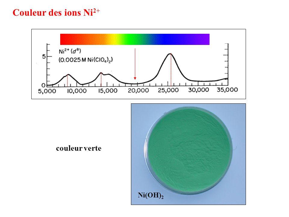 Couleur des ions Ni 2+ couleur verte Ni(OH) 2