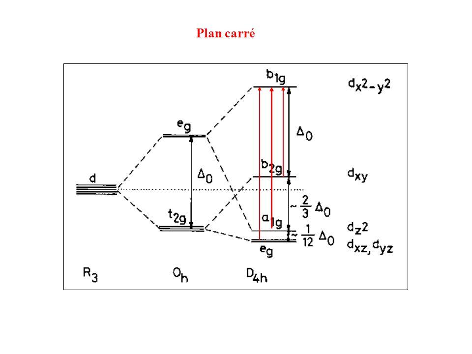 Plan carré