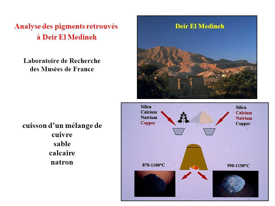 Deir El Medineh Analyse des pigments retrouvés à Deir El Medineh cuisson dun mélange de cuivre sable calcaire natron Laboratoire de Recherche des Musé