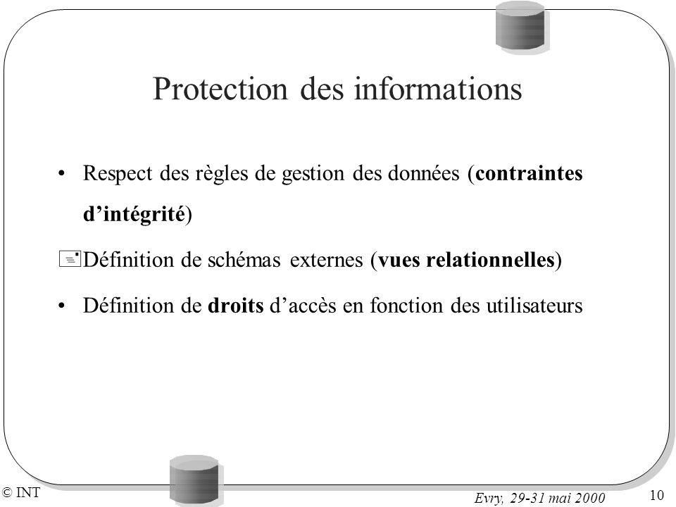 © INT 10 Evry, 29-31 mai 2000 Protection des informations Respect des règles de gestion des données (contraintes dintégrité) +Définition de schémas externes (vues relationnelles) Définition de droits daccès en fonction des utilisateurs