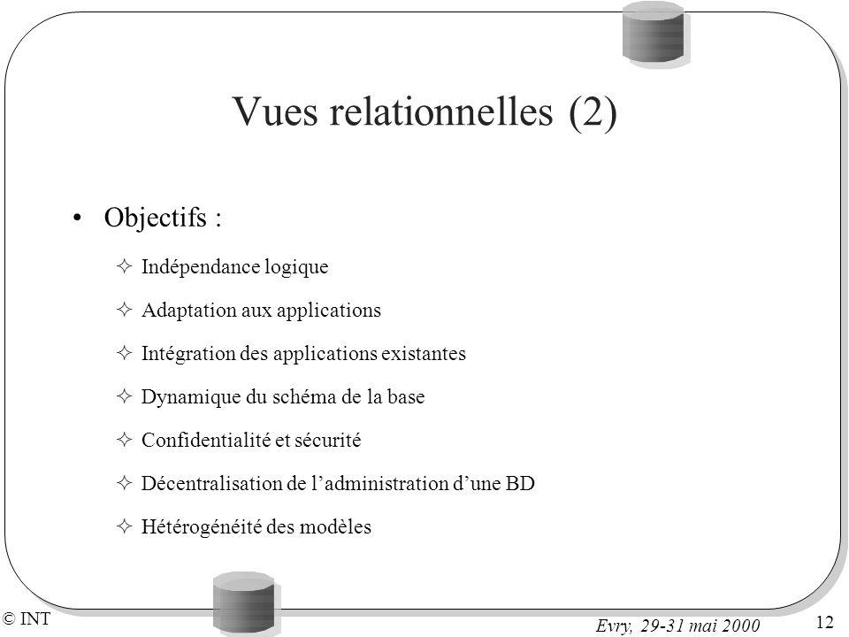 © INT 12 Evry, 29-31 mai 2000 Vues relationnelles (2) Objectifs : Indépendance logique Adaptation aux applications Intégration des applications existantes Dynamique du schéma de la base Confidentialité et sécurité Décentralisation de ladministration dune BD Hétérogénéité des modèles