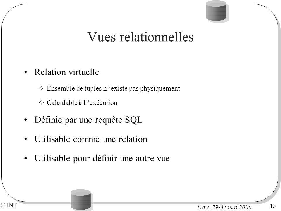 © INT 13 Evry, 29-31 mai 2000 Vues relationnelles Relation virtuelle Ensemble de tuples n existe pas physiquement Calculable à l exécution Définie par une requête SQL Utilisable comme une relation Utilisable pour définir une autre vue