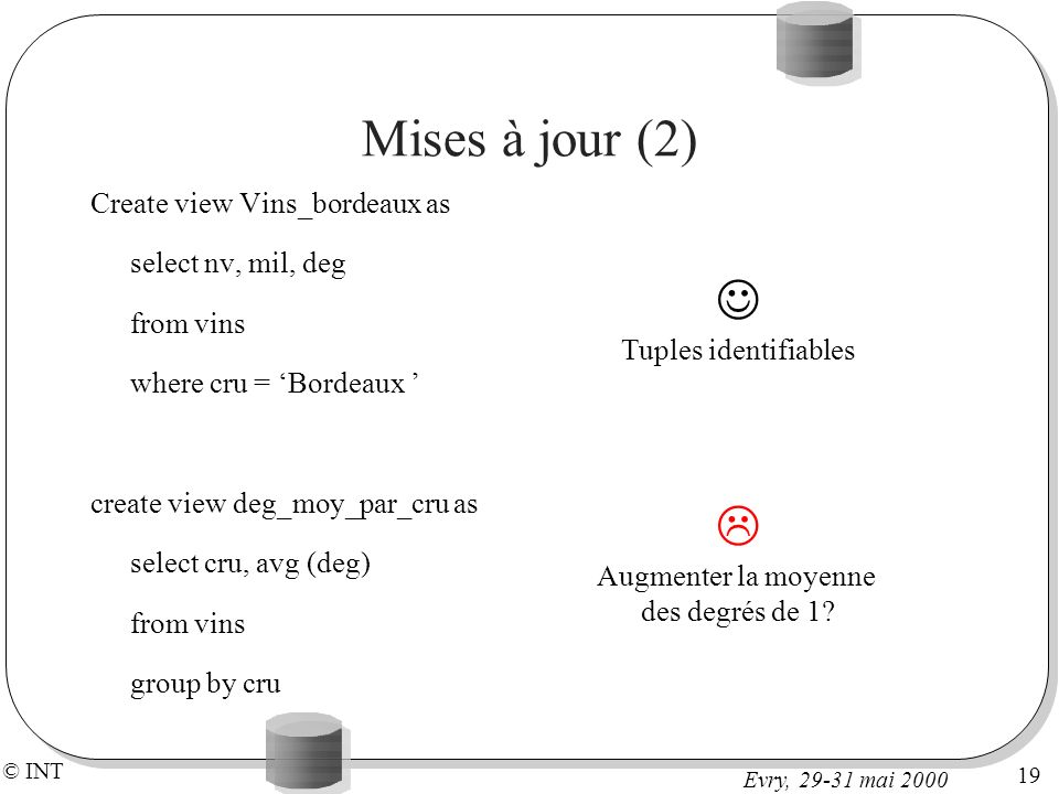 © INT 19 Evry, 29-31 mai 2000 Mises à jour (2) Create view Vins_bordeaux as select nv, mil, deg from vins where cru = Bordeaux create view deg_moy_par