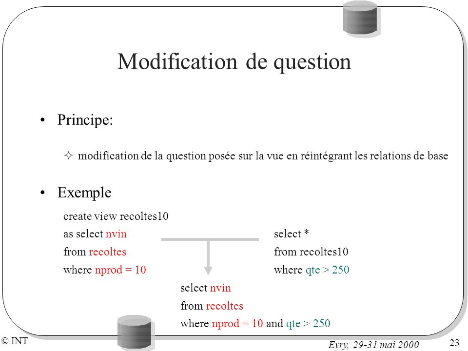 © INT 23 Evry, 29-31 mai 2000 Modification de question Principe: modification de la question posée sur la vue en réintégrant les relations de base Exe