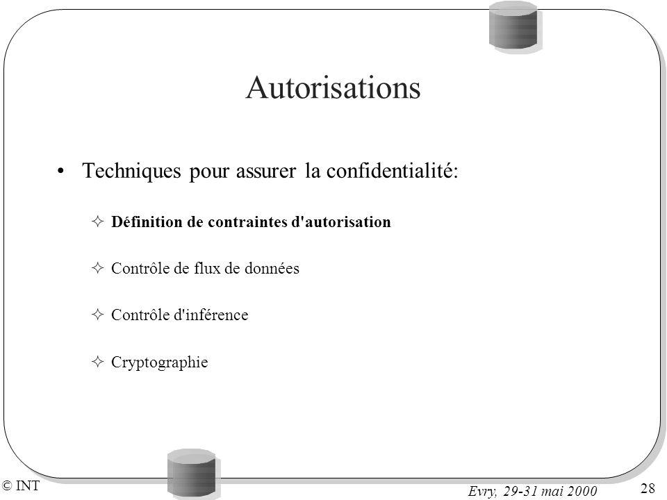 © INT 28 Evry, 29-31 mai 2000 Autorisations Techniques pour assurer la confidentialité: Définition de contraintes d autorisation Contrôle de flux de données Contrôle d inférence Cryptographie