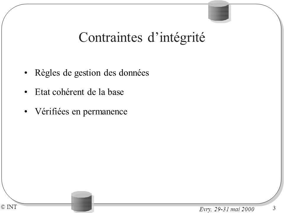 © INT 4 Evry, 29-31 mai 2000 Exemples de contraintes dintégrité Schéma de la BD Vins Vins(num, cru, annee, degre) Producteurs(num, nom, prénom, region) Recoltes(nprod, nvin, quantité) Modèle relationnel : Unicité de la clé (num dans vins) CI référentielle (nvin vers num) Domaine : Année entre 1970 et 2000 Région : Bourgogne, Beaujolais, … Non nullité : Nom de cru de vin obligatoire Comportementale: Le degré dun vin est supérieur à 7 Le degré dun vin augmente