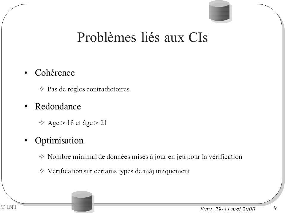 © INT 20 Evry, 29-31 mai 2000 Mises à jour (2) Create view buveurs_beaujolais_paris (num, nom, qté,_cdée) as select B.