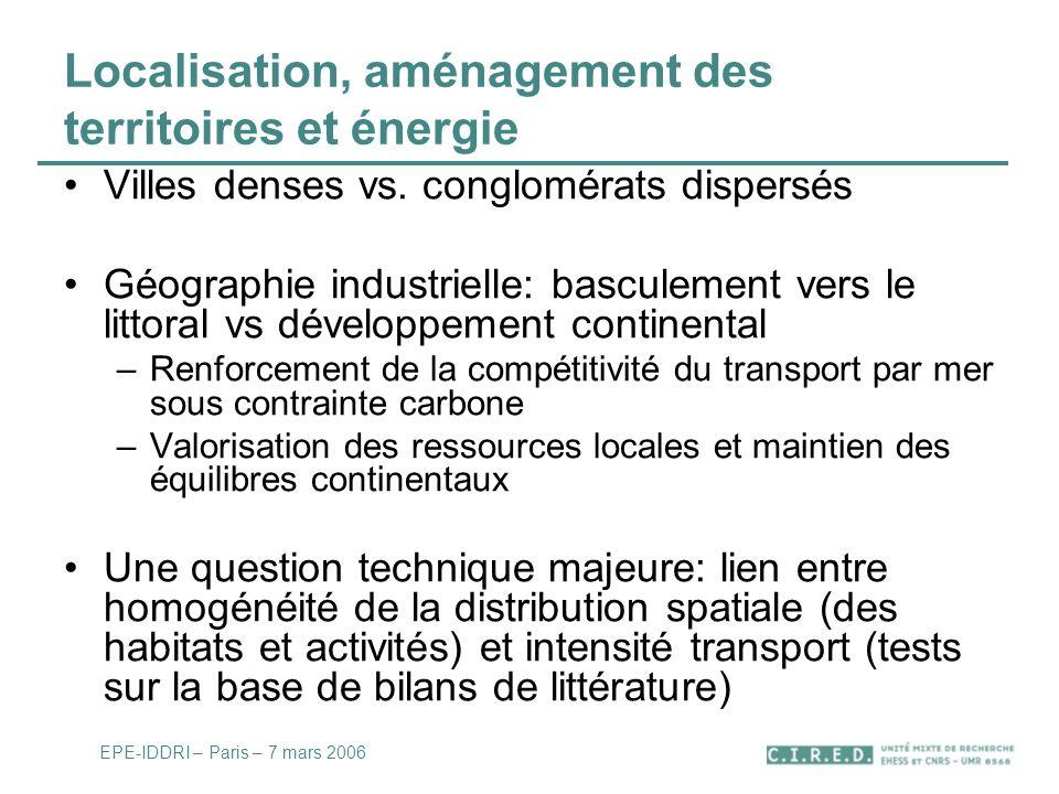 Localisation, aménagement des territoires et énergie Villes denses vs.