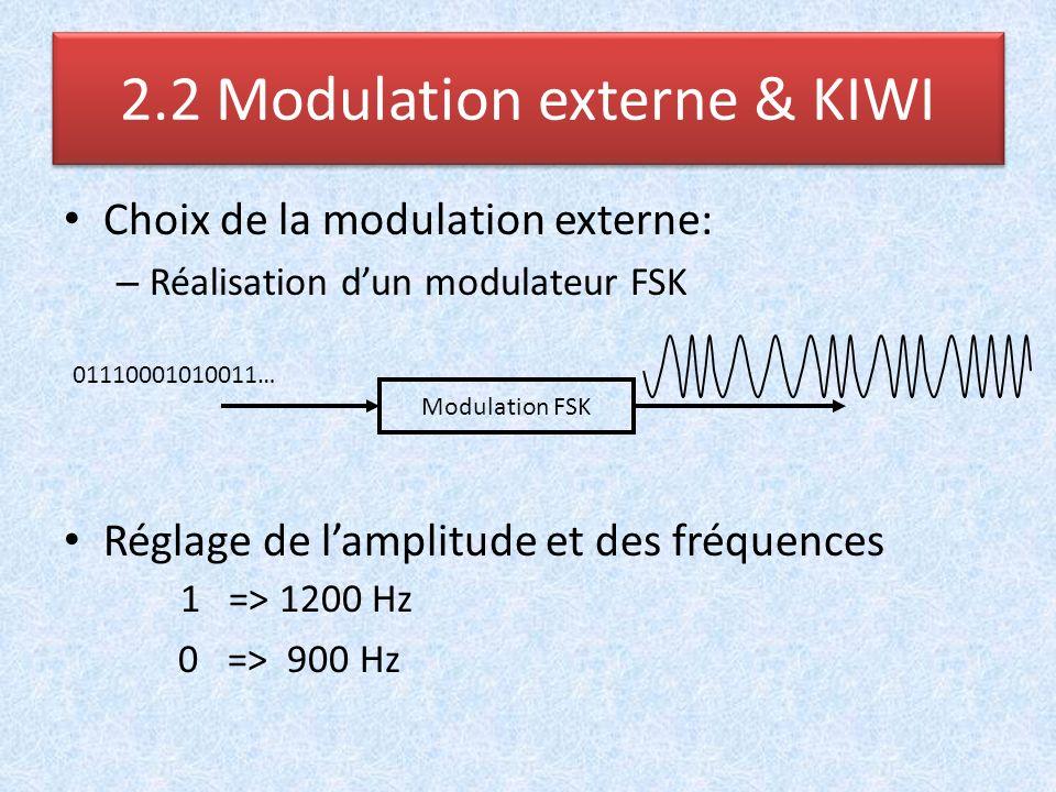 2.2 Modulation externe & KIWI Choix de la modulation externe: – Réalisation dun modulateur FSK Réglage de lamplitude et des fréquences 1 => 1200 Hz 0