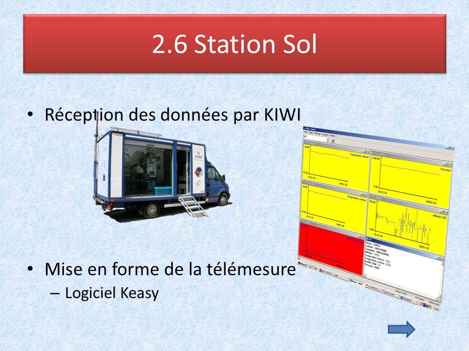 2.6 Station Sol Réception des données par KIWI Mise en forme de la télémesure – Logiciel Keasy