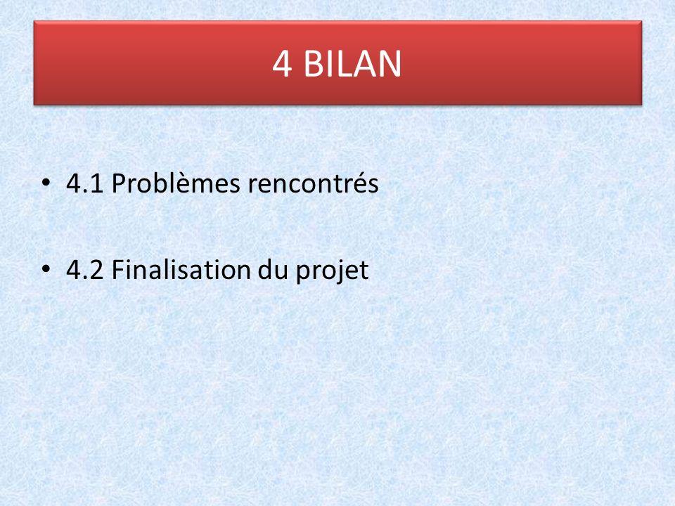 4.1 Problèmes rencontrés 4.2 Finalisation du projet 4 BILAN