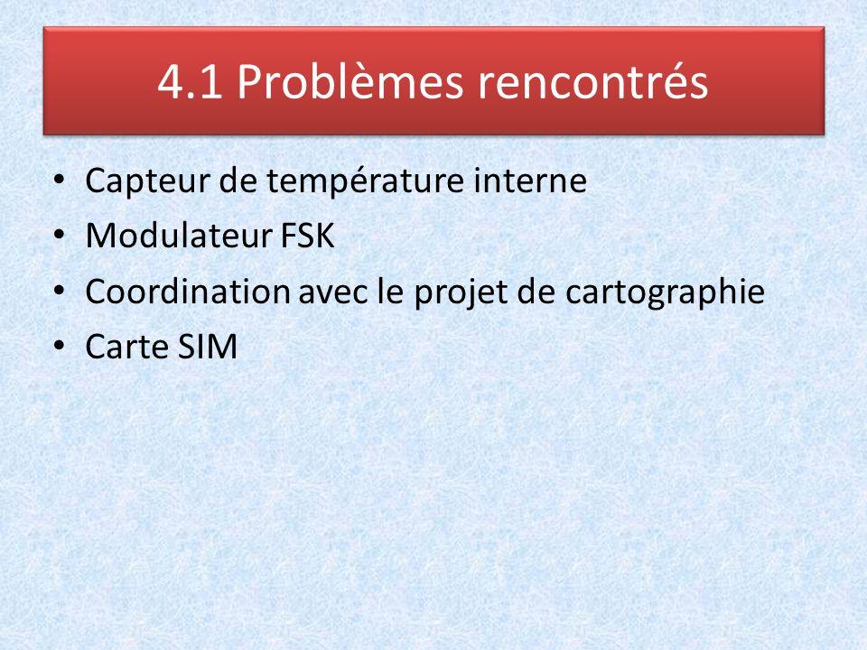 Capteur de température interne Modulateur FSK Coordination avec le projet de cartographie Carte SIM 4.1 Problèmes rencontrés