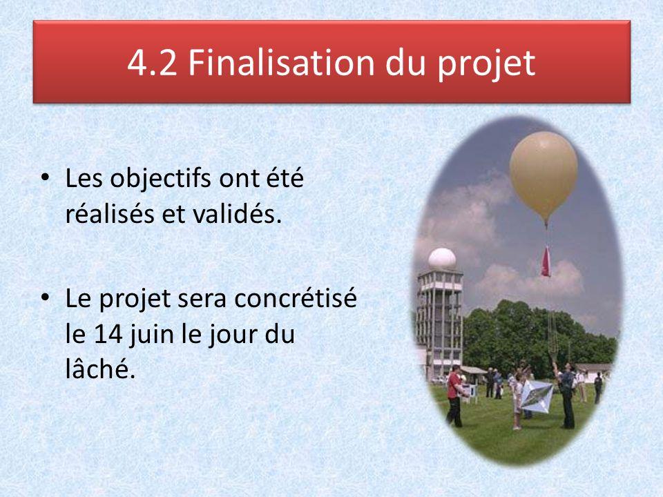 Les objectifs ont été réalisés et validés. Le projet sera concrétisé le 14 juin le jour du lâché. 4.2 Finalisation du projet
