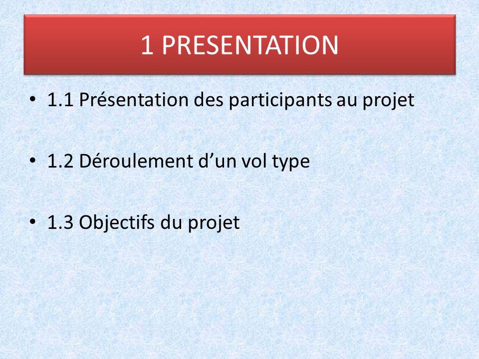 Participation de Planète Sciences et du CNES – Stage – Réunions – Intervenant – Matériel Participation du personnel de lIUT – Conception de la nacelle 1.1 Présentation des participants au projet
