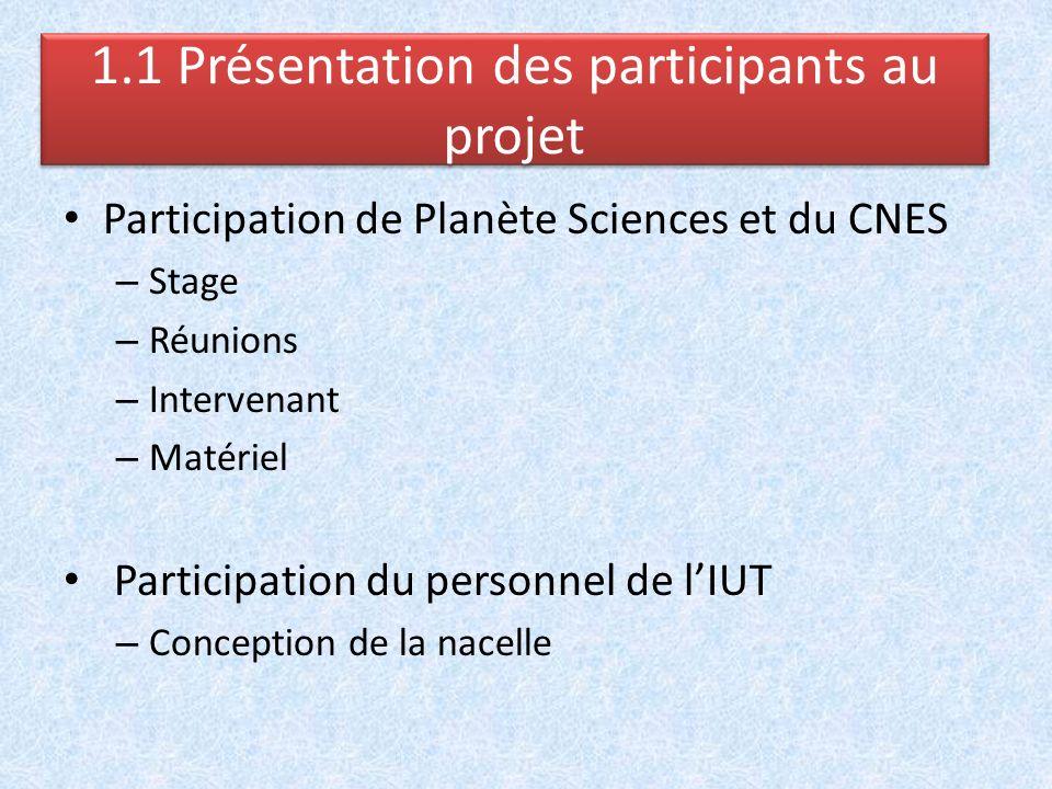 Participation de Planète Sciences et du CNES – Stage – Réunions – Intervenant – Matériel Participation du personnel de lIUT – Conception de la nacelle