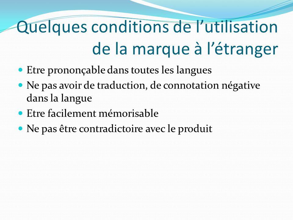 Quelques conditions de lutilisation de la marque à létranger Etre prononçable dans toutes les langues Ne pas avoir de traduction, de connotation négat