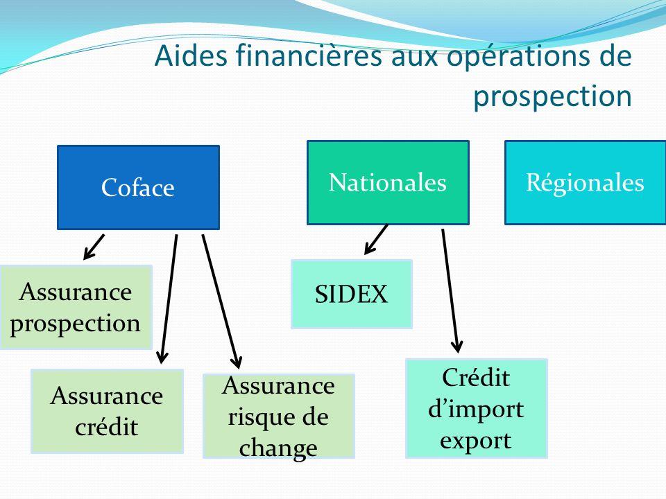 Aides financières aux opérations de prospection Coface NationalesRégionales Assurance prospection Assurance crédit Assurance risque de change SIDEX Cr