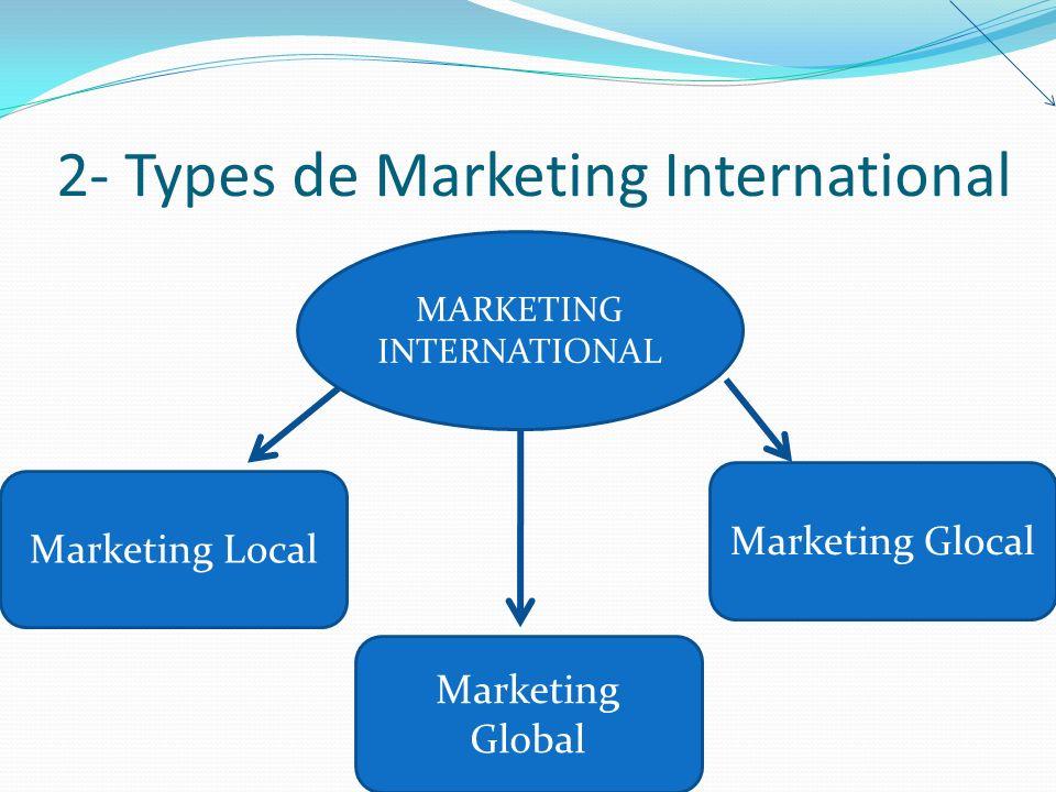 2- Types de Marketing International MARKETING INTERNATIONAL Marketing Local Marketing Glocal Marketing Global