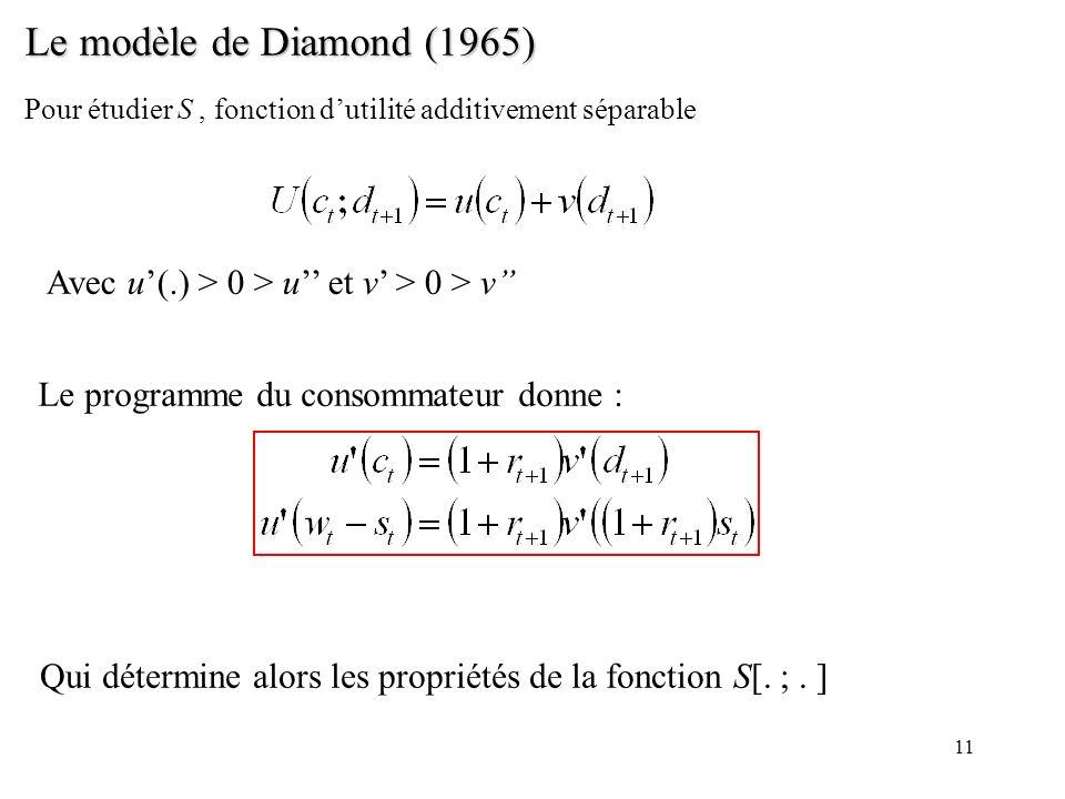 11 Le modèle de Diamond (1965) Pour étudier S, fonction dutilité additivement séparable Le programme du consommateur donne : Qui détermine alors les p
