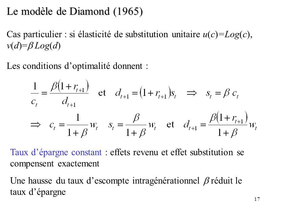 17 Le modèle de Diamond (1965) Cas particulier : si élasticité de substitution unitaire u(c)=Log(c), v(d)= Log(d) Les conditions doptimalité donnent :