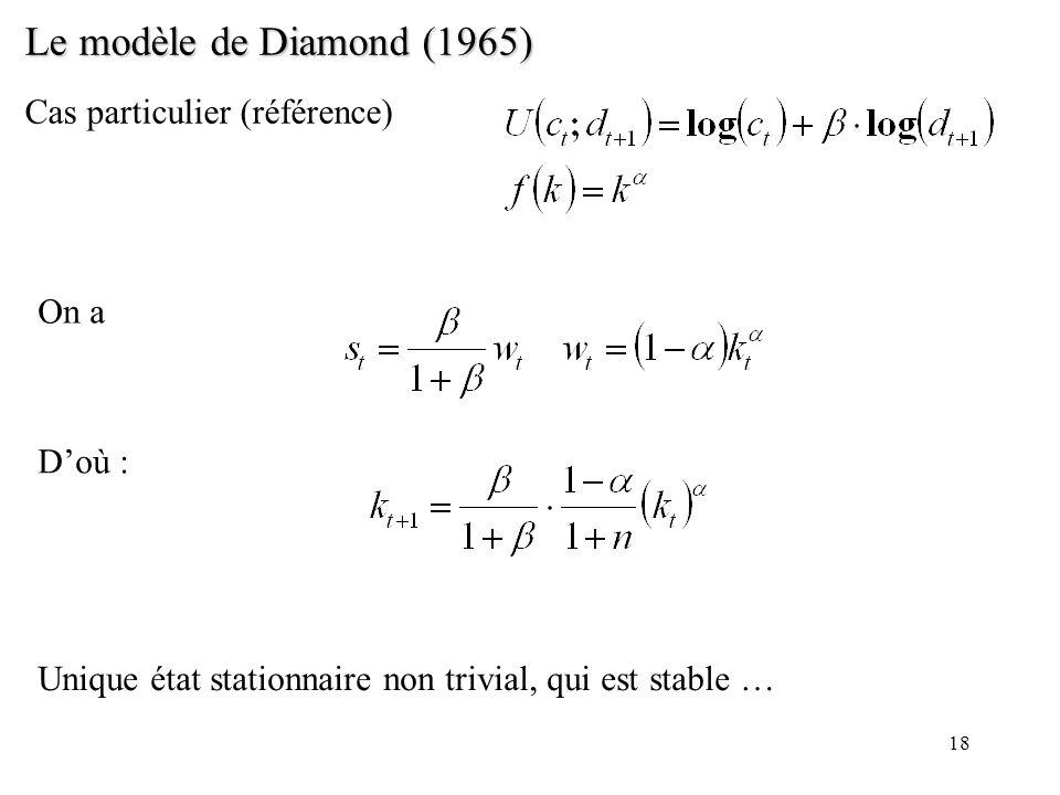 18 Le modèle de Diamond (1965) Cas particulier (référence) On a Doù : Unique état stationnaire non trivial, qui est stable …