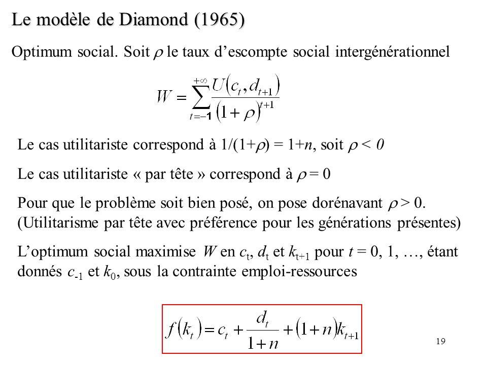 19 Le modèle de Diamond (1965) Optimum social. Soit le taux descompte social intergénérationnel Le cas utilitariste correspond à 1/(1+ ) = 1+n, soit <