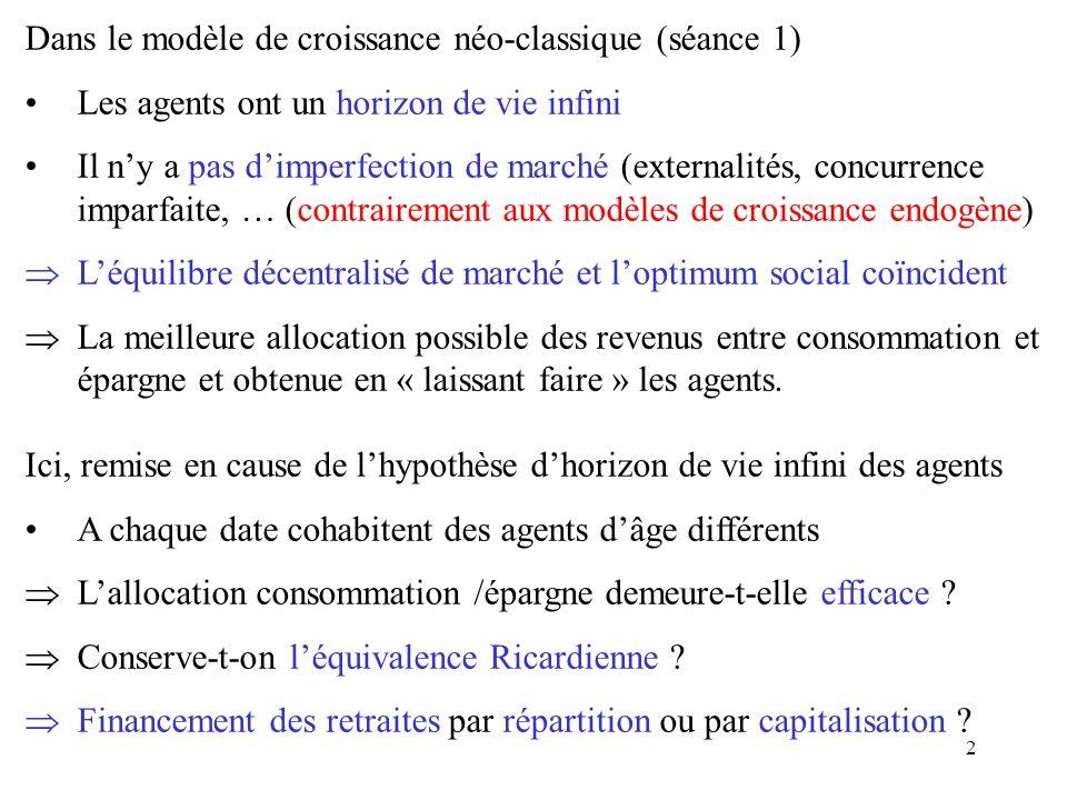 2 Dans le modèle de croissance néo-classique (séance 1) Les agents ont un horizon de vie infini Il ny a pas dimperfection de marché (externalités, con