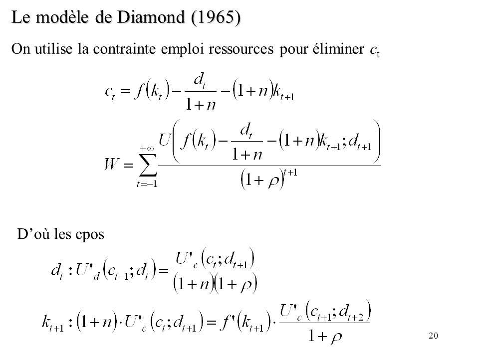 20 Le modèle de Diamond (1965) On utilise la contrainte emploi ressources pour éliminer c t Doù les cpos