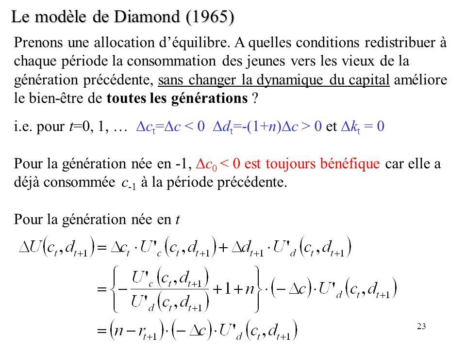 23 Le modèle de Diamond (1965) Prenons une allocation déquilibre. A quelles conditions redistribuer à chaque période la consommation des jeunes vers l