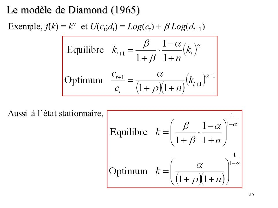 25 Le modèle de Diamond (1965) Exemple, f(k) = k et U(c t ;d t ) = Log(c t ) + Log(d t+1 ) Aussi à létat stationnaire,