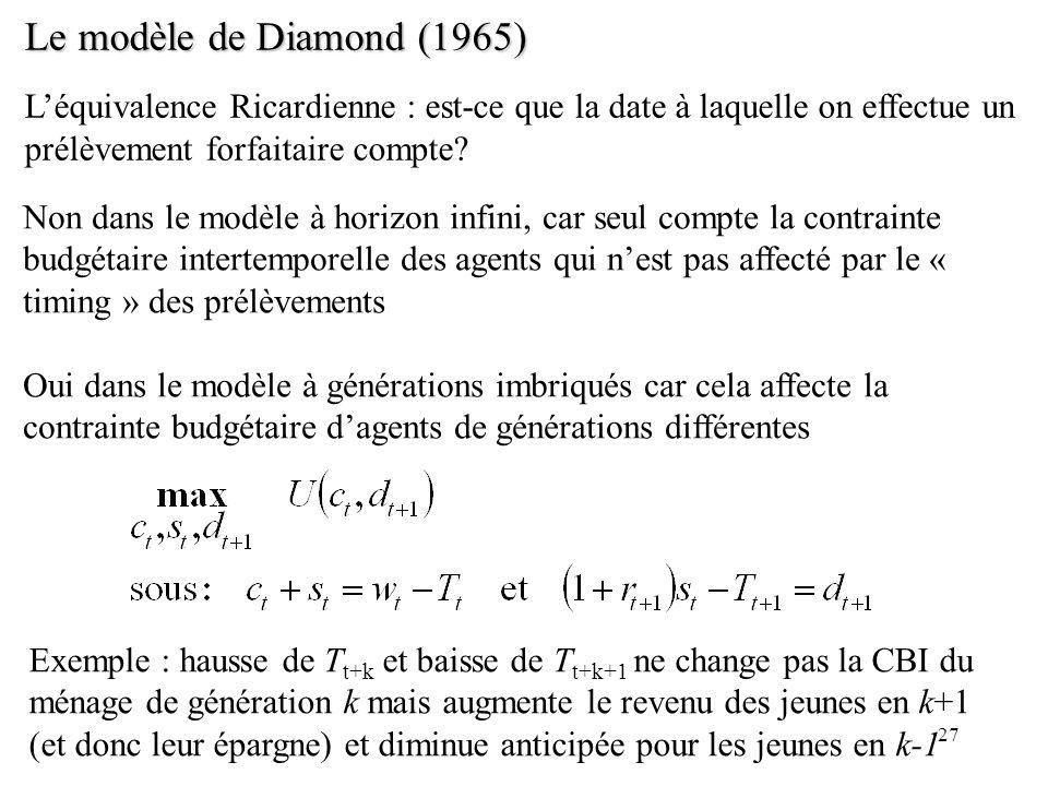 27 Le modèle de Diamond (1965) Léquivalence Ricardienne : est-ce que la date à laquelle on effectue un prélèvement forfaitaire compte? Non dans le mod